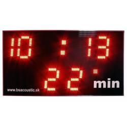 Výsledková tabula pre futbalové ihriská