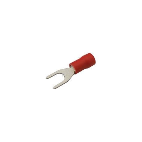 Vidlička 4.3mm, vodič 0.5-1.5mm červená